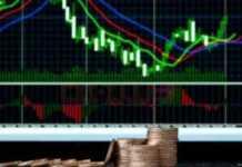 سوق الفوركس كيف تسيطر على رأس مالك وارباحك