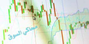 محاكي السوق في سوق الفوركس