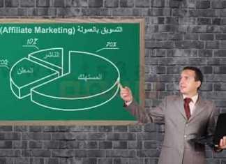 ما هو التسويق بالعمولة وكيف يعمل وكيف تربح منه