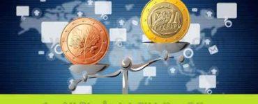 مميزات ومزايا التداول بأسواق الفوركس
