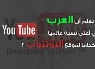 هل تعلم أن العرب ثاني أعلى نسبة عالميا استخداما لموقع اليوتيوب