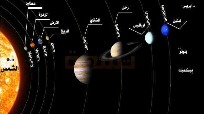تسعة حقائق المجموعة الشمسية مجرة درب التبانة