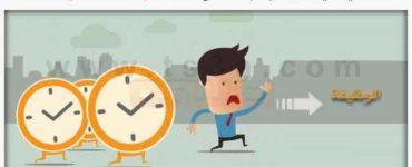 كيف يمكن تجنب ضغوط المقابلة الشخصية او مقابلة العمل