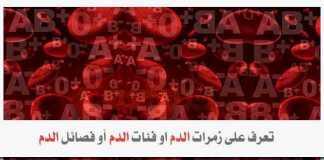 تعرف على زمرات الدم او فئات الدم أو فصائل الدم