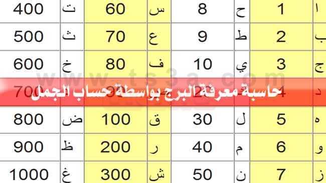 حساب الجمل حاسبة معرفة البرج بواسطة الاسم واسم الام تسعة