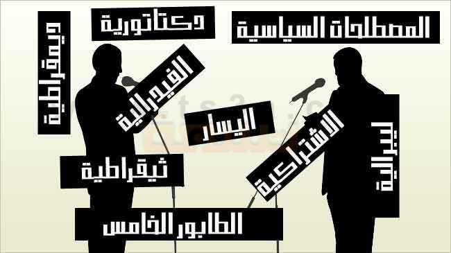 المبحث الثاني: التمييز بين الإيديولوجيات المختلفة