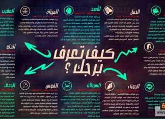انفوجرافيك عربي كيف تعرف برجك