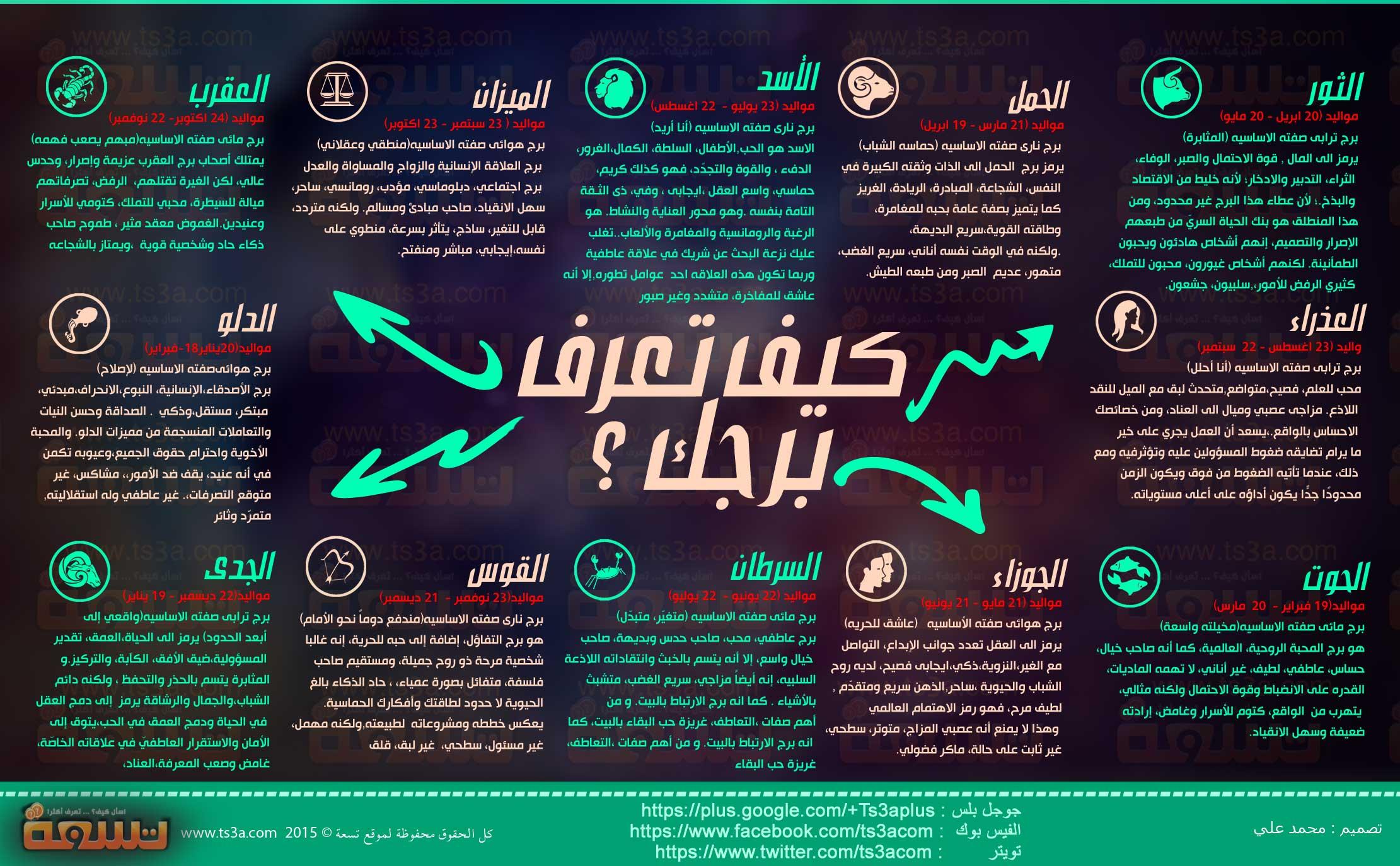 انفوجرافيك عربي كيف تعرف برجك من تاريخ ميلادك وصفات برجك