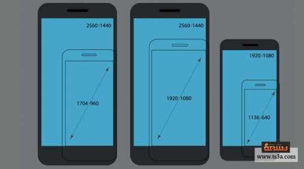 المقارنة بين الهواتف المحمولة أبعاد سمك ووزن