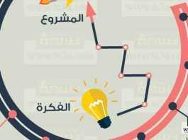 فكرة الى مشروع