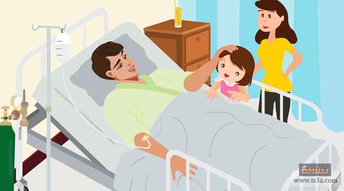 عيادة المريض
