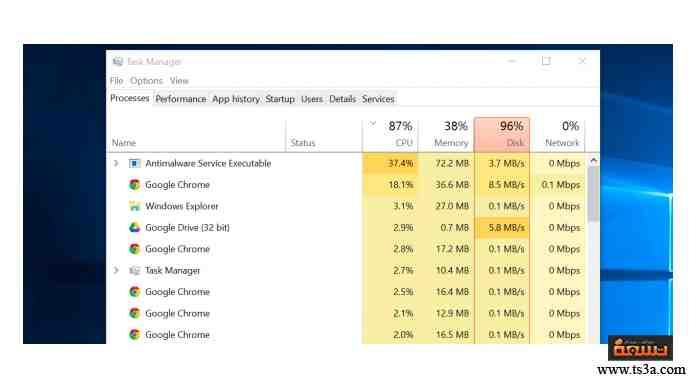 %d8%aa%d8%b3%d8%b1%d9%8a%d8%b9-%d8%ac%d9%87%d8%a7%d8%b2-%d8%a7%d9%84%d9%83%d9%85%d8%a8%d9%8a%d9%88%d8%aa%d8%b1-1